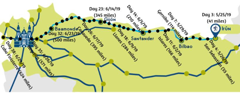 Day 3_ 5_25_19 (41 miles) (7)